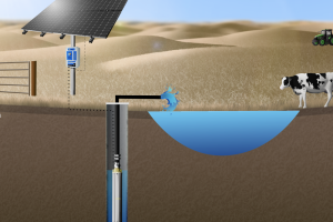 Solar Well Pump to Pond