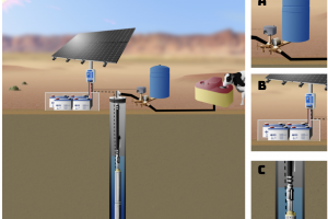 Solar Pump to Pressure Tank and Cattle Waterer