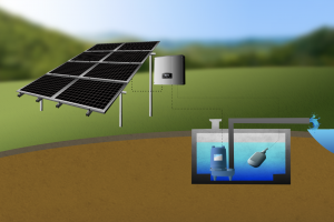 Solar Effluent / Dewatering Pump from Pit or Ditch with Float Switch Shut-off