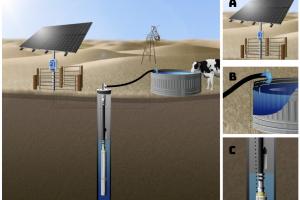 Solar Pumping from Livestock Well to Stock Tank