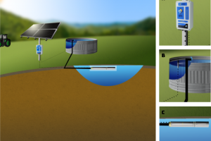 Solar Pumping from Ponds to Stock Tanks