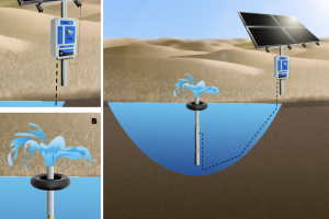 Filling Pond from Well or Aerating Pond Solar Pump