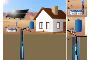 Solar Well Pump with Batteries to Pressure Tank