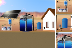 Submersible Pump in Storage Tank for Household Water